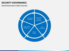 Security Governance PPT Slide 17