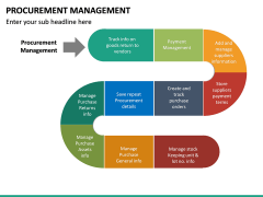 Procurement Management PPT Slide 25