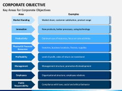 Corporate Objective PPT Slide 4