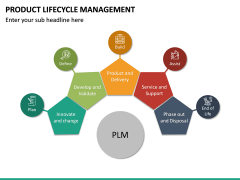 Product Life-cycle Management PPT Slide 20