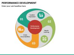 Performance Development PPT Slide 12