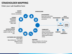 Stakeholder Mapping PPT Slide 22