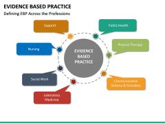Evidence Based Practice PPT slide 16