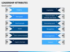 Leadership Attributes PPT Slide 12