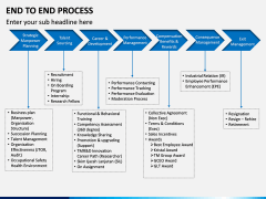 End to End Process PPT Slide 11