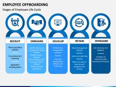 Employee Offboarding PPT Slide 3