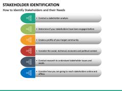 Stakeholder Identification PPT Slide 25