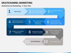 Multichannel Marketing PPT slide 6