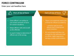 Force Continuum PPT Slide 24
