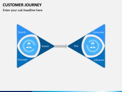 Customer Journey PPT Slide 28
