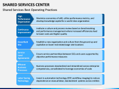 Shared Services Center PPT Slide 11