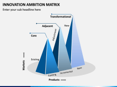 Innovation Ambition Matrix PPT Slide 2
