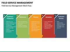 Field Service Management PPT Slide 13