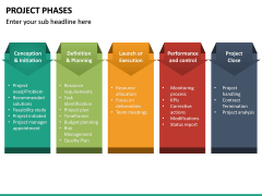 Project Phases PPT Slide 11