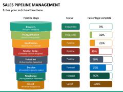 Sales Pipeline Management PPT Slide 25
