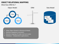 Object Relational Mapping PPT slide 10