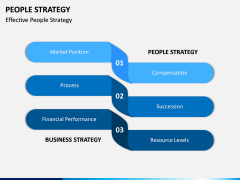People Strategy PPT Slide 2