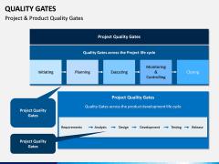 Quality Gates PPT Slide 5