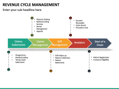 Revenue Cycle Management (RCM) PPT Slide 32