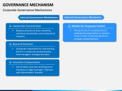 Governance Mechanism PPT Slide 4