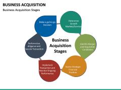 Business Acquisition PPT Slide 22