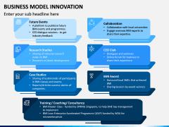 Business Model Innovation PPT Slide 18