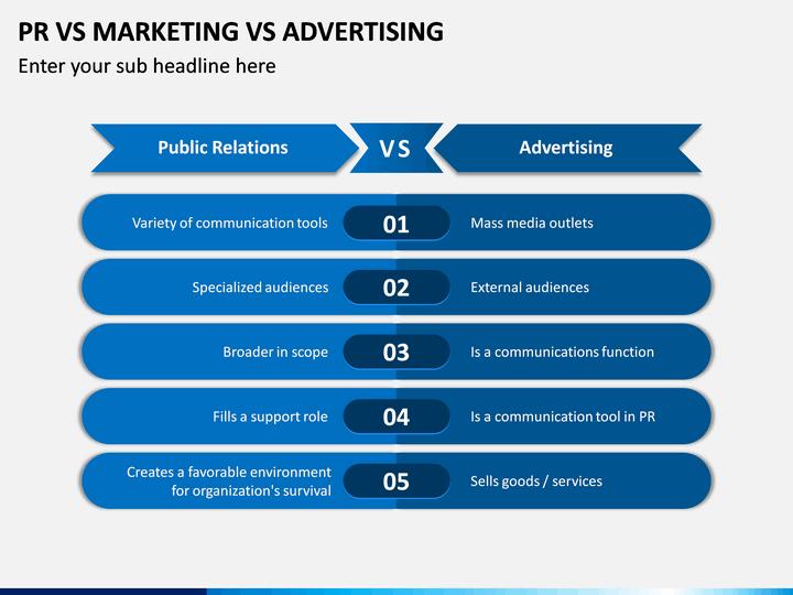 Pr Vs Marketing Vs Advertising Powerpoint Template