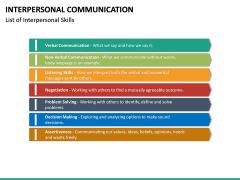 Interpersonal Communication PPT Slide 20