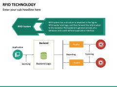 RFID Technology PPT Slide 27