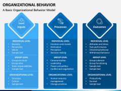 Organizational Behavior PPT Slide 3