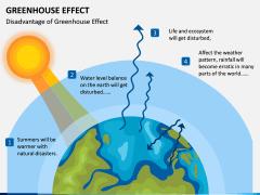 Greenhouse Effect PPT Slide 11