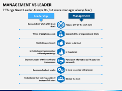 Management Vs Leader PPT slide 13