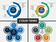 Organizational Behavior PPT Cover Slide