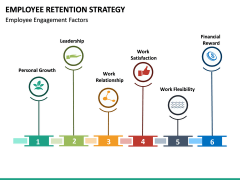 Employee Retention Strategy PPT slide 21