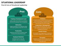Situational Leadership PPT Slide 39