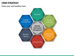 CRM Strategy PPT Slide 30