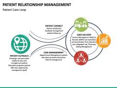 Patient Relationship Management PPT Slide 21
