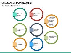Call Center Management PPT Slide 20
