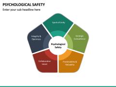 Psychological Safety PPT Slide 21