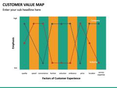Customer Value Map PPT Slide 13