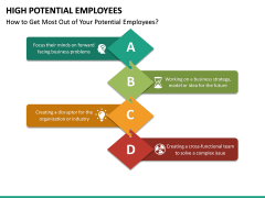 High Potential Employees PPT Slide 17