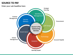 Source to Pay PPT Slide 14