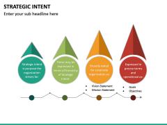 Strategic Intent PPT Slide 22
