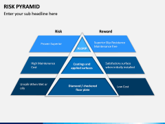 Risk Pyramid PPT Slide 3