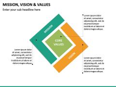 Mission, Vision and Values PPT Slide 39