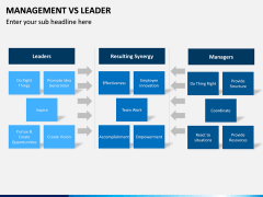 Management Vs Leader PPT slide 11