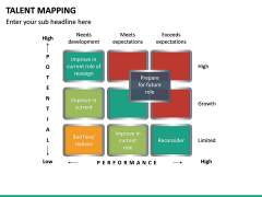 Talent Mapping PPT slide 24