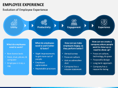 Employee Experience PPT Slide 5