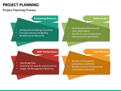 Project Planning PPT Slide 27
