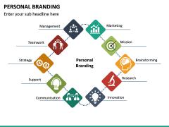 Personal Branding PPT Slide 24